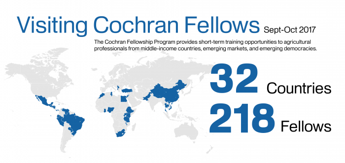 218 Cochran Fellows from 32 Countries Visited the U.S. in September-October 2017