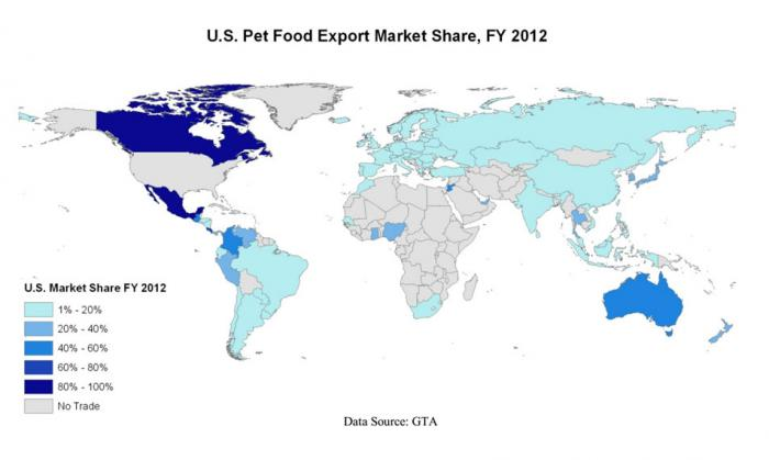 Global map showing market share of U.S. pet food exports.  The U.S. controls it's high market shares in Canada and Mexico.