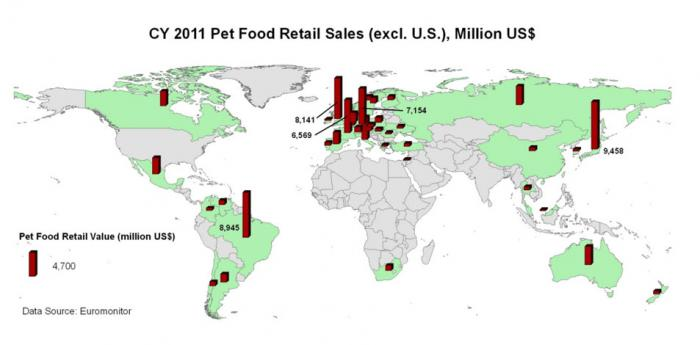 Global map showing the countries with the highest pet food retail sales (excluding the U.S.).  Japan was highest, with Brazil the second highest.