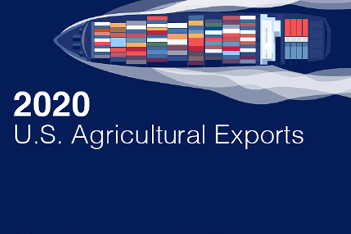 2020 U.S. Agricultural Exports